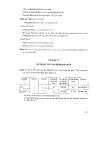Tiêu chuẩn kỹ thuật lâm sinh tập 1 part 9