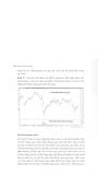 Phân tích kỹ thuật ứng dụng trong đầu tư chứng khoán part 3