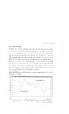 Phân tích kỹ thuật ứng dụng trong đầu tư chứng khoán part 7