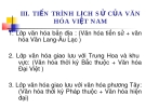 Tiến trình lịch sử của văn hóa Việt Nam