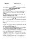Quyết định số 480/QĐ-UBND