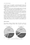Private Real Estate Investment: Data Analysis and Decision Making_9