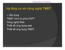 Bài 2: Hạ tầng cơ sở công nghệ TMĐT