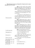 Hiệp thương giá do bên mua đề nghị (đối với hàng hoá, dịch vụ thuộc thẩm quyền của Sở Tài chính)