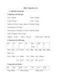 Phần 2: Bảng đơn vị đo