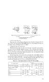 Giáo trình kỹ thuật thi công part 6