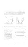 Khí cụ điện part 5