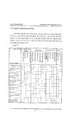 Bảo dưỡng phần điện máy công cụ part 10