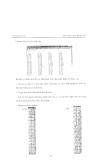 Mô phỏng mạch điện tử part 8