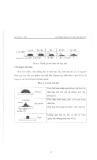 Kỹ thuật hàn các linh kiện điện tử part 4