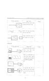 Hướng dẫn sử dụng màn hình cảm ứng part 3