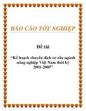 Đề tài: Kế hoạch chuyển dịch cơ cấu ngành nông nghiệp Việt Nam thời kỳ 2001-2005