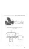 Cấu tạo và sửa chữa ô tô – xe máy part 10