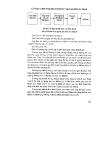 Giáo trình lý thuyết nghiệp vụ lễ tân part 6