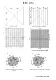 Cách xếp nhà cao tầng 3D bằng giấy