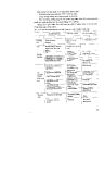 Thoát nước và xử lý nước thải công nghiệp part 10