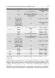 Proteomics Human Diseases and Protein Functions Part 7