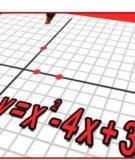 Chuỗi và phương trình vi phân part 10