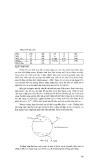 Hóa học nước part 8