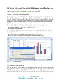 Vẽ đồ thị Microsoft Excel 2003 - 2010 từ cơ bản đến nâng cao