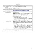 Hồ sơ đăng kí kinh doanh công ty cổ phần