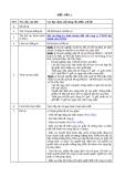 Hồ sơ đăng kí kinh doanh cty TNHH 2 thành viên