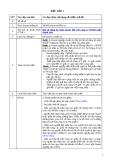 Hồ sơ đăng kí kinh doanh cty TNHH 2 thành viên trở lên