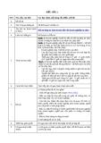 Hồ sơ đăng ký kinh doanh đối với doanh nghiệp tư nhân