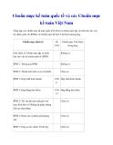 Chuẩn mực kế toán quốc tế và các Chuẩn mực kế toán Việt Nam