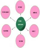 Bản kế hoạch kinh doanh và cách lập kế hoạch kinh doanh