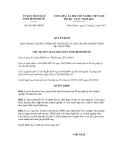 Quyết định số  581/QĐ-UBND