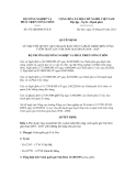Quyết định số  672/QĐ-BNN-TCLN