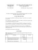Quyết định số 181/QĐ-UBND