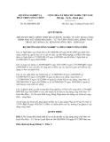 Quyết định số  812/QĐ-BNN-XD