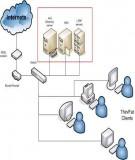 Mạng cục bộ( Local Area Network )