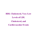 HDL Cholesterol, Very Low Levels of LDL Cholesterol, and Cardiovascular Events