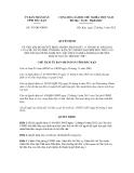 Quyết định số 783/QĐ-UBND