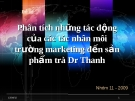 Phân tích những tác động của các tác nhân môi trường marketing đến sản phẩm trà Dr Thanh