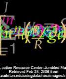 Phương pháp giải các bài toán hình giải tích Oxy trong kì thi TSĐH