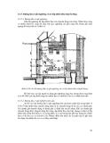 Chương 4. Buồng lửa lò hơi và thiết bị đốt nhiên liệu - Phần 2