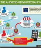 Các bước đơn giản giúp bảo mật dữ liệu chiếc smart phone của bạn
