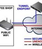 Cách thiết lập đường hầm web an toàn