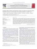 "Báo cáo khoa học "" Lentinula edodes enhances the biocontrol activity of Cryptococcus laurentii against Penicillium expansum contamination and patulin production in apple fruits """