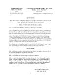 Quyết Định Số: 2581/2012/QĐ-UBND BAN HÀNH QUY CHẾ PHỐI HỢP QUẢN LÝ NHÀ NƯỚC ĐỐI VỚI CÁC CỤM CÔNG NGHIỆP TRÊN ĐỊA BÀN TỈNH THANH HÓA
