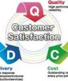 Thu hút sự chú ý của khách hàng
