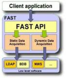 ICENI: Optimisation of Component Applications within a Grid Environment