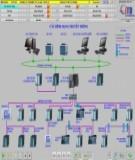 Thiết kế phần mềm hệ thống điều khiển giám sát người - máy