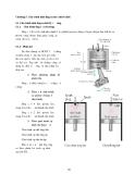 Chu trình nhiệt động của một số thiết bị nhiệt - Chương 5