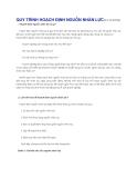 Quy trình hoạch định nguồn nhân lực