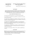Quyết định số 2036/QĐ-UBND